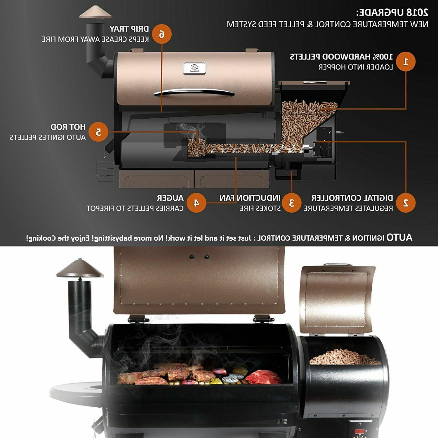 700SQ.in Smoker BBQ Cover Digital Outdoor