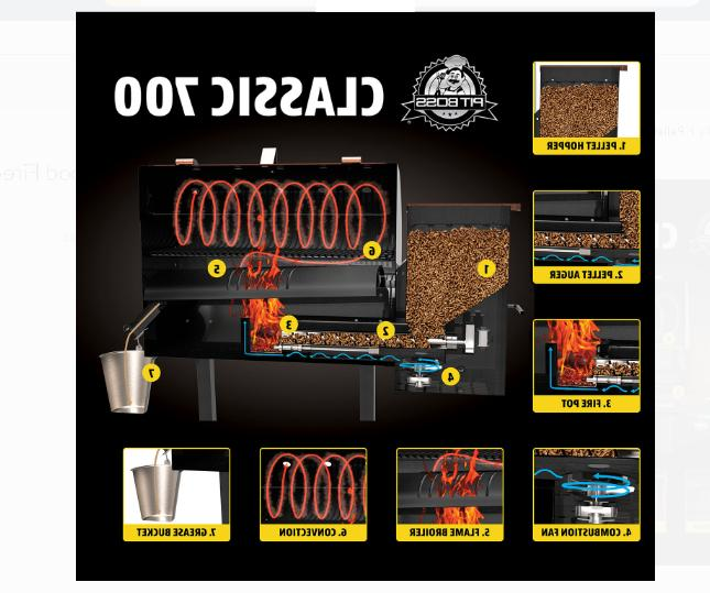 Pit Pellet Grill Flame Wood 700 Sq In Classic LED Meat