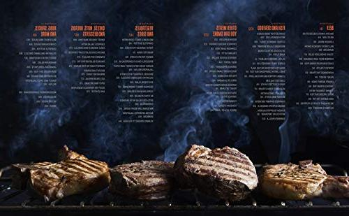 The Wood Pellet Grill Smoker Cookbook: Recipes Perfect Smoking